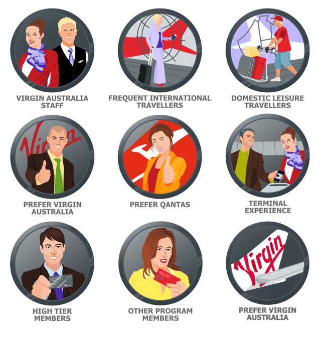Virgin Airlines icons